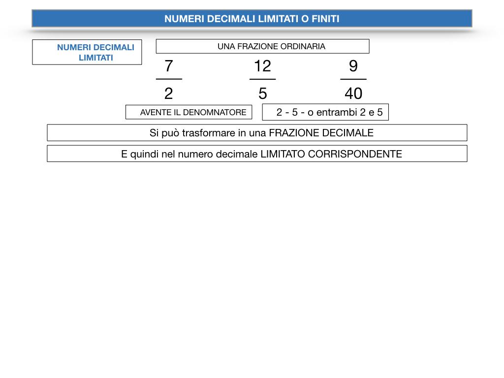 NUMERI DECIMALI LIMITATI_SIMULAZIONE.056