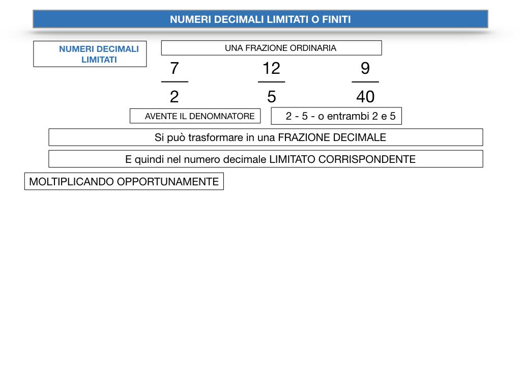 NUMERI DECIMALI LIMITATI_SIMULAZIONE.057