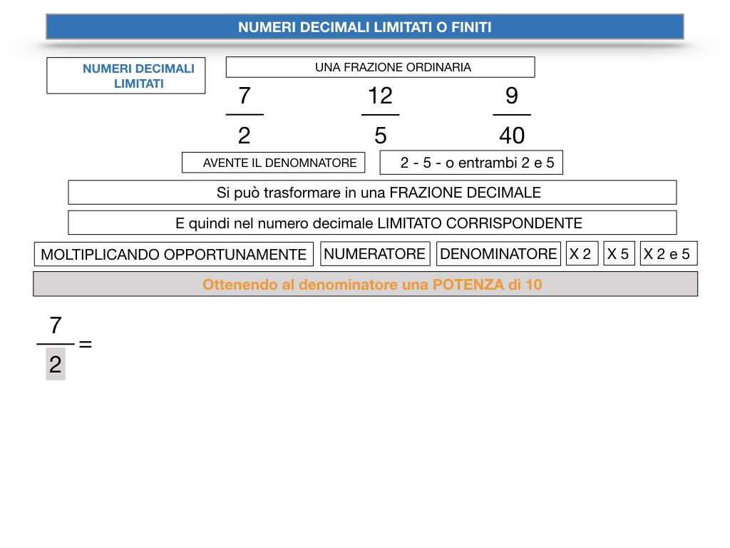 NUMERI DECIMALI LIMITATI_SIMULAZIONE.064
