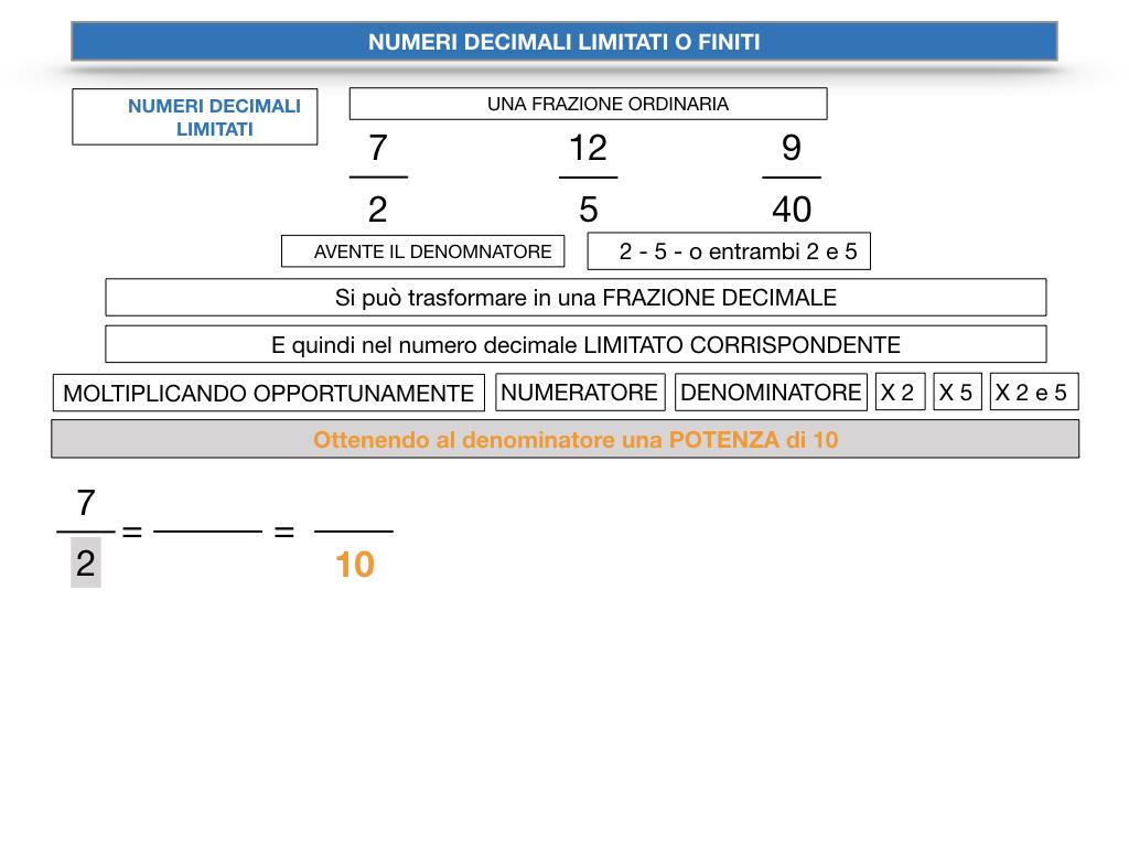 NUMERI DECIMALI LIMITATI_SIMULAZIONE.065
