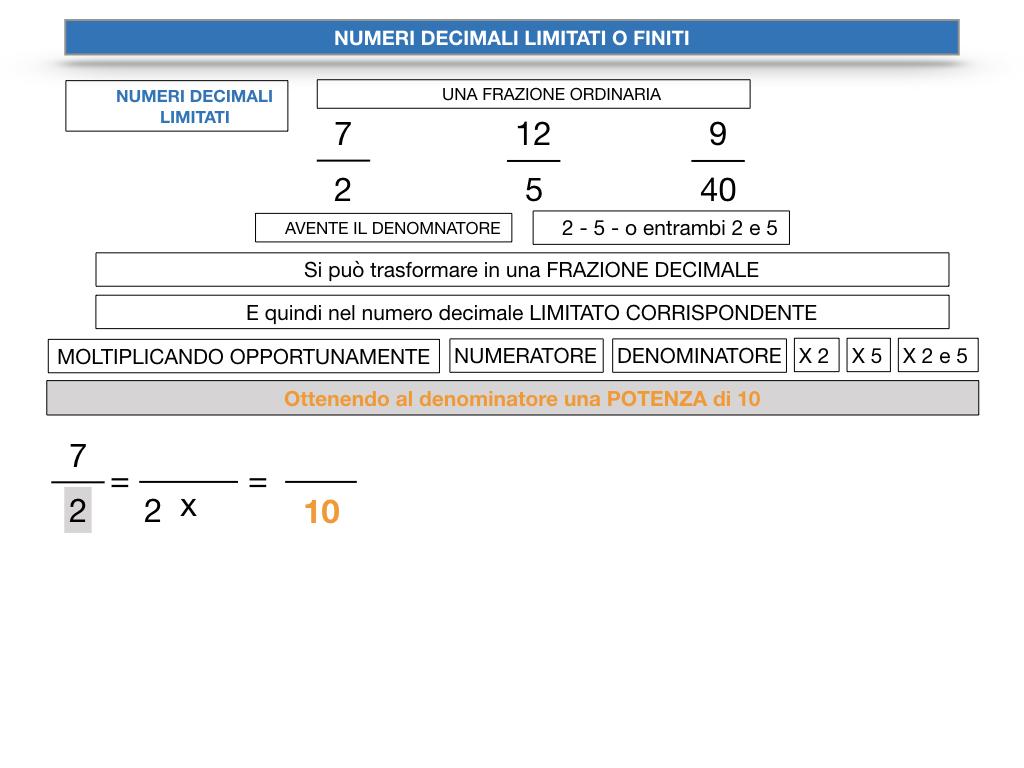 NUMERI DECIMALI LIMITATI_SIMULAZIONE.066