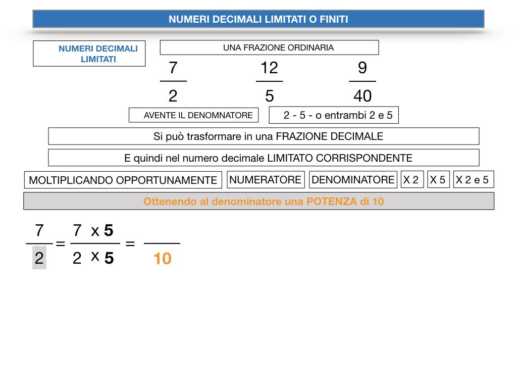 NUMERI DECIMALI LIMITATI_SIMULAZIONE.068