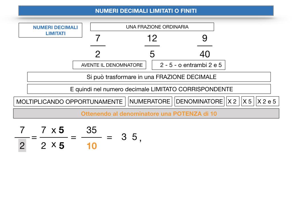 NUMERI DECIMALI LIMITATI_SIMULAZIONE.071