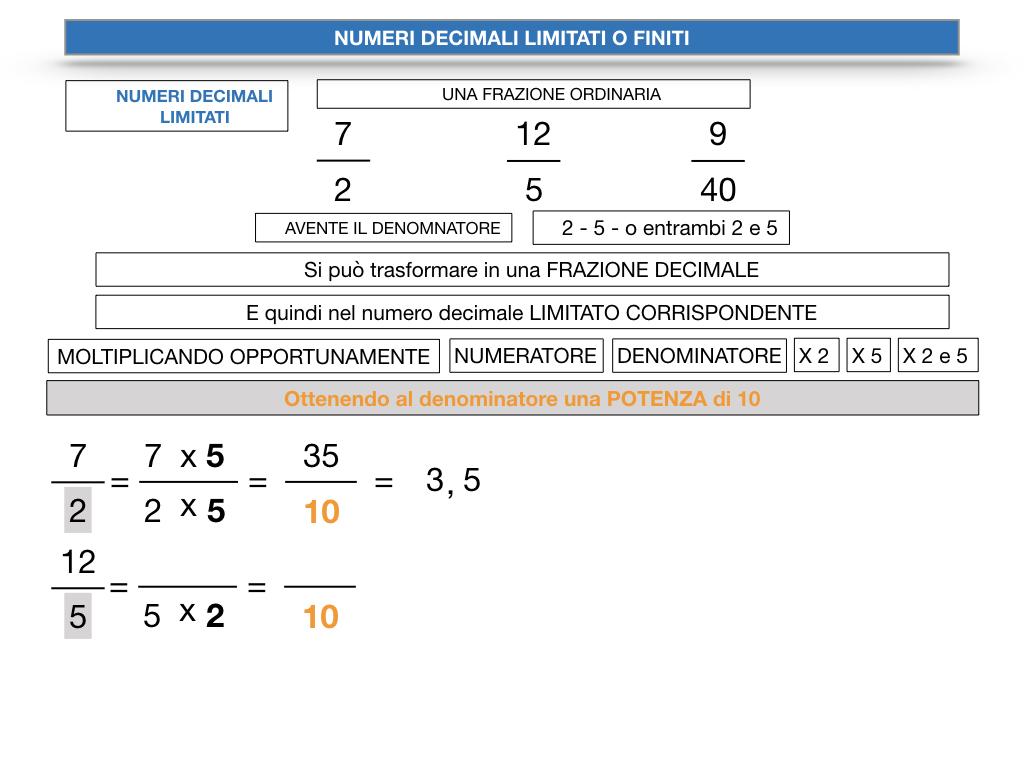 NUMERI DECIMALI LIMITATI_SIMULAZIONE.076