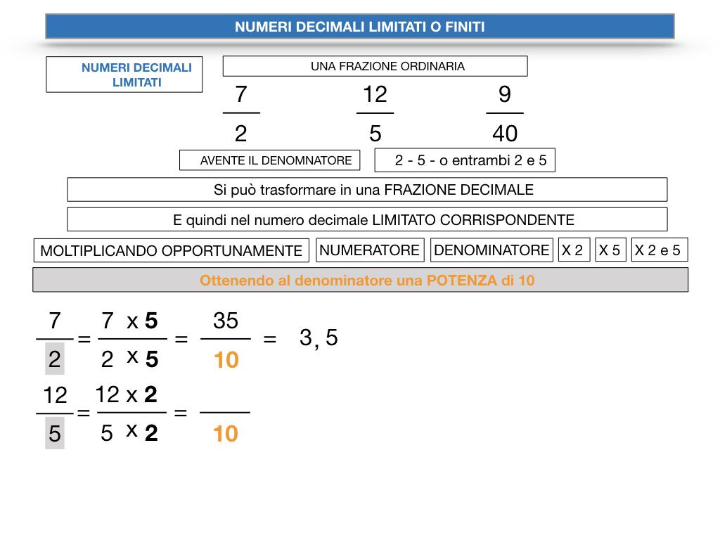 NUMERI DECIMALI LIMITATI_SIMULAZIONE.077