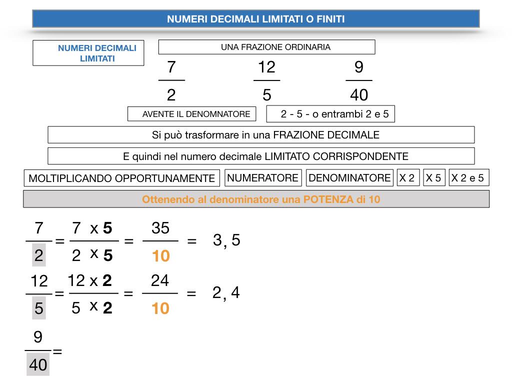 NUMERI DECIMALI LIMITATI_SIMULAZIONE.080