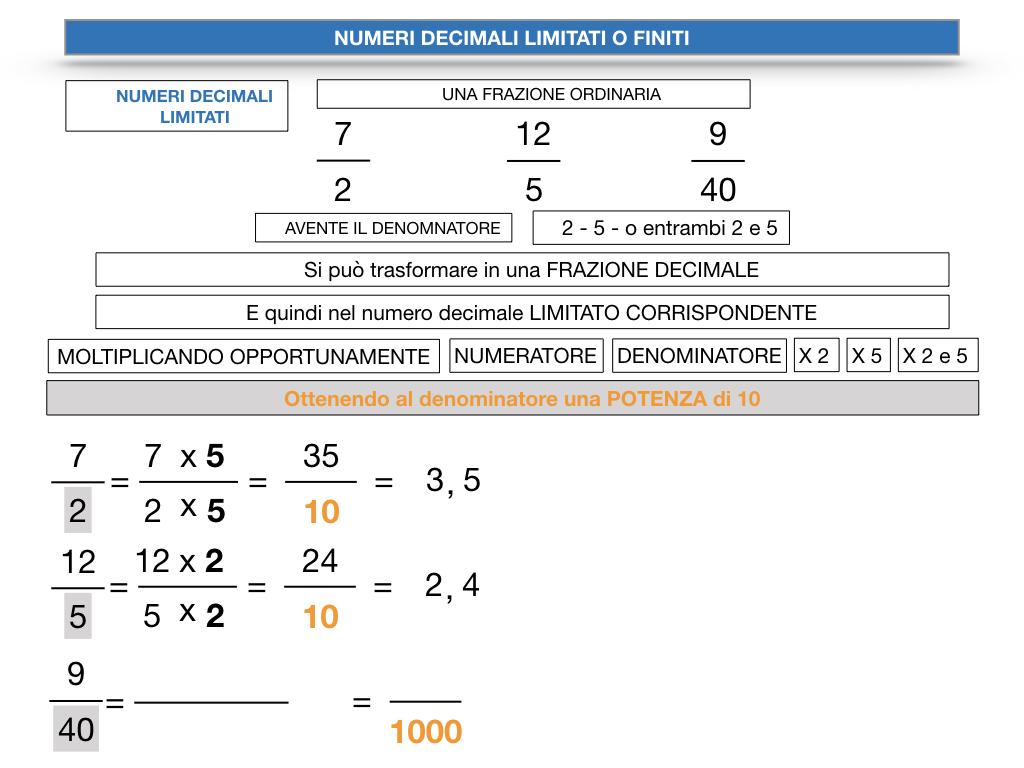 NUMERI DECIMALI LIMITATI_SIMULAZIONE.081