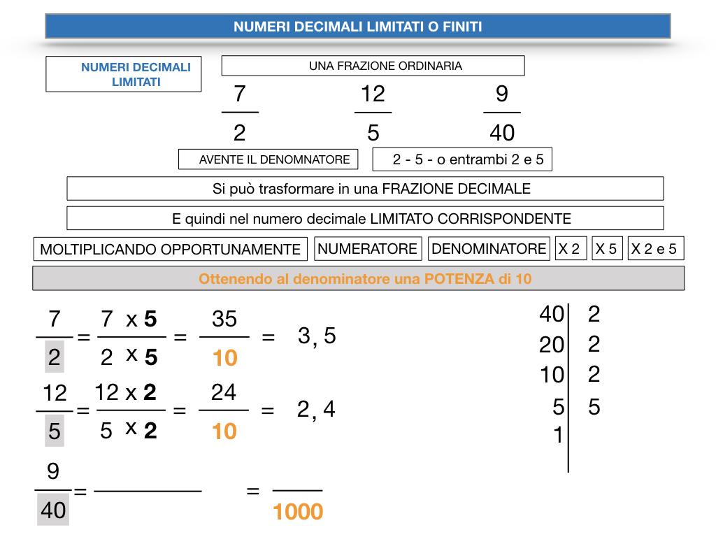 NUMERI DECIMALI LIMITATI_SIMULAZIONE.082