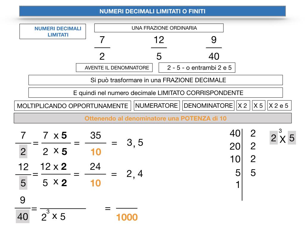 NUMERI DECIMALI LIMITATI_SIMULAZIONE.084