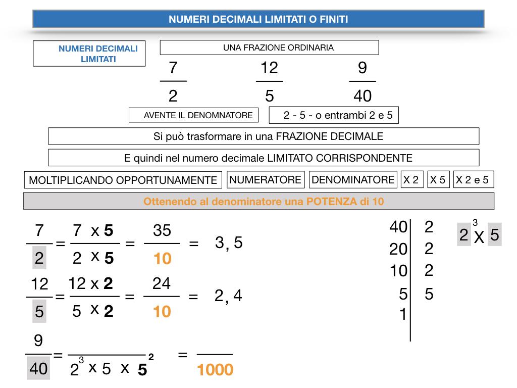 NUMERI DECIMALI LIMITATI_SIMULAZIONE.085
