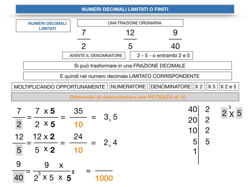 NUMERI DECIMALI LIMITATI_SIMULAZIONE.086