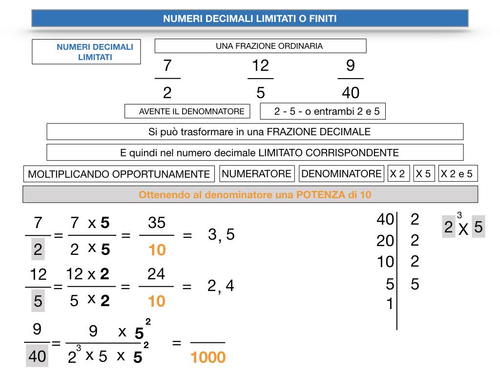 NUMERI DECIMALI LIMITATI_SIMULAZIONE.087