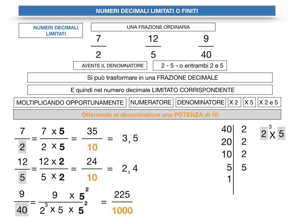 NUMERI DECIMALI LIMITATI_SIMULAZIONE.088