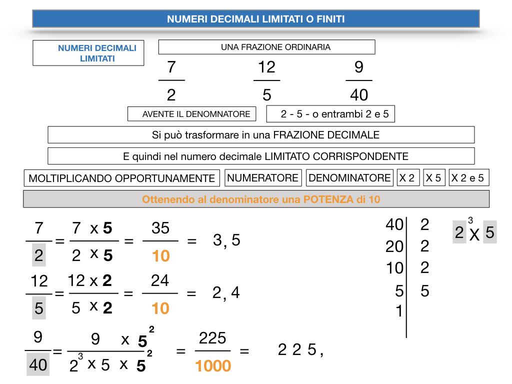 NUMERI DECIMALI LIMITATI_SIMULAZIONE.090