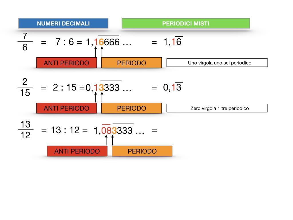 NUMERI DECIMALI PERIODICI MISTI_SIMULAZIONE.022