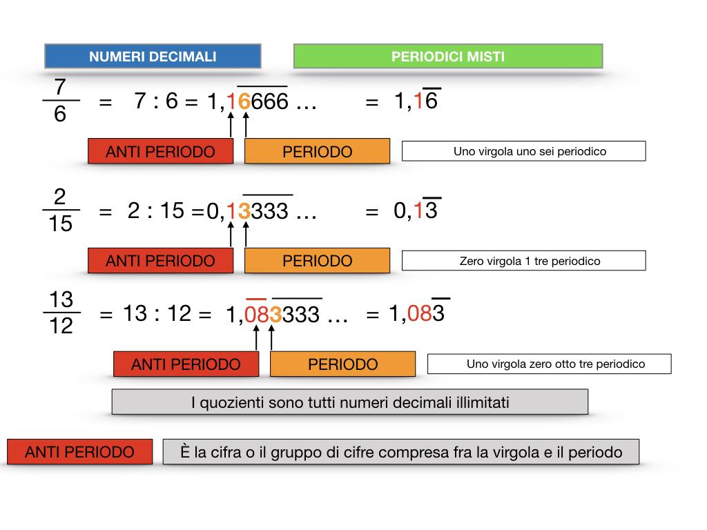NUMERI DECIMALI PERIODICI MISTI_SIMULAZIONE.027