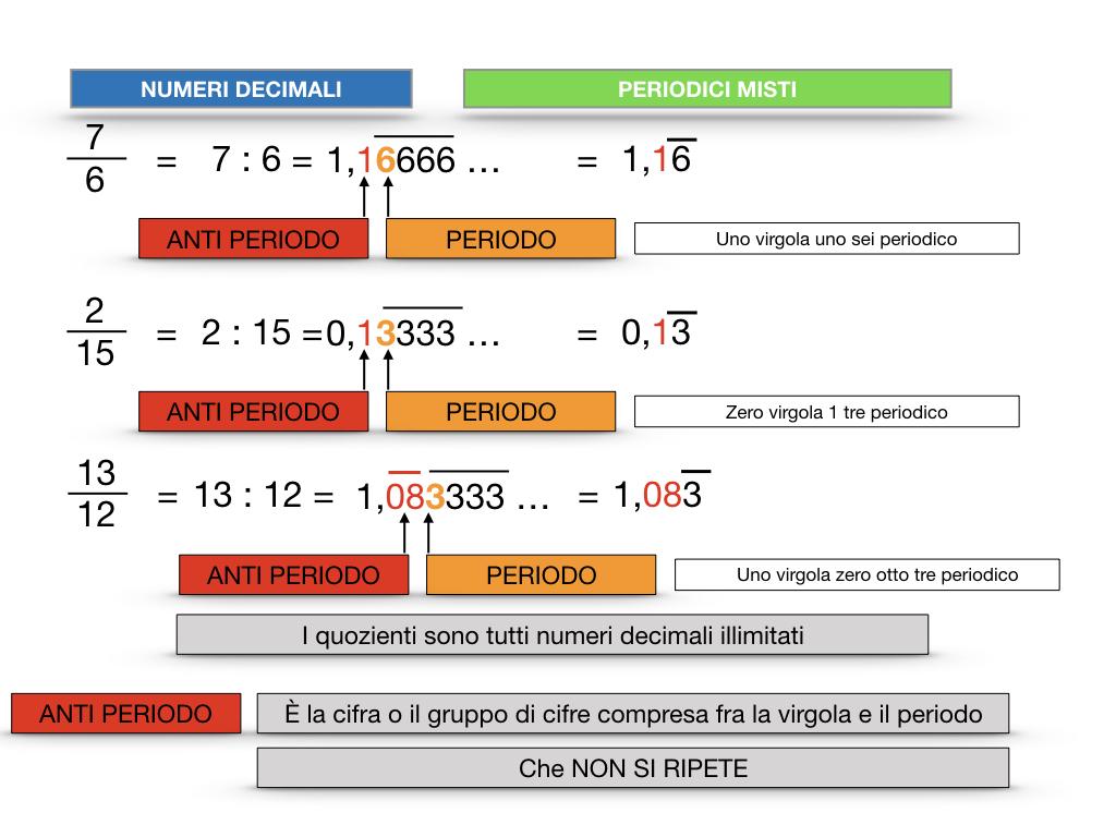 NUMERI DECIMALI PERIODICI MISTI_SIMULAZIONE.028