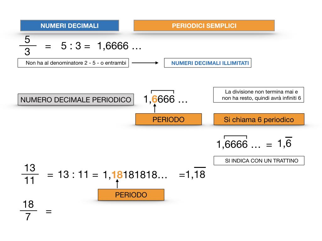 NUMERI DECIMALI PERIODICI SEMPLICI_SIMULAZIONE.021