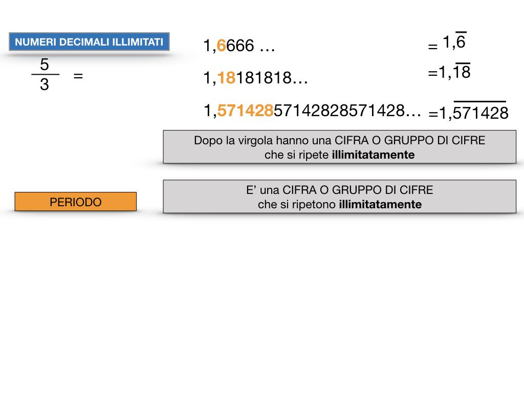 NUMERI DECIMALI PERIODICI SEMPLICI_SIMULAZIONE.034