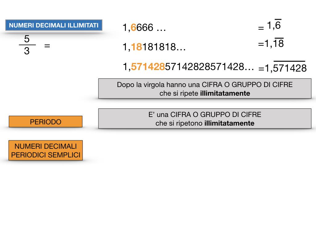 NUMERI DECIMALI PERIODICI SEMPLICI_SIMULAZIONE.035
