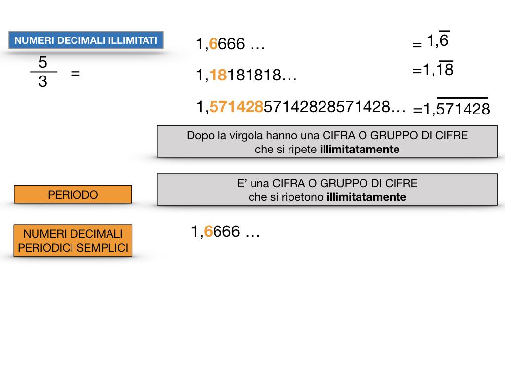NUMERI DECIMALI PERIODICI SEMPLICI_SIMULAZIONE.036