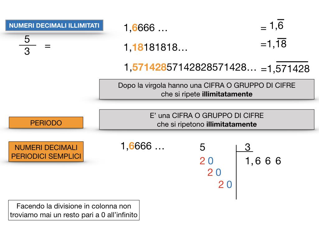 NUMERI DECIMALI PERIODICI SEMPLICI_SIMULAZIONE.039