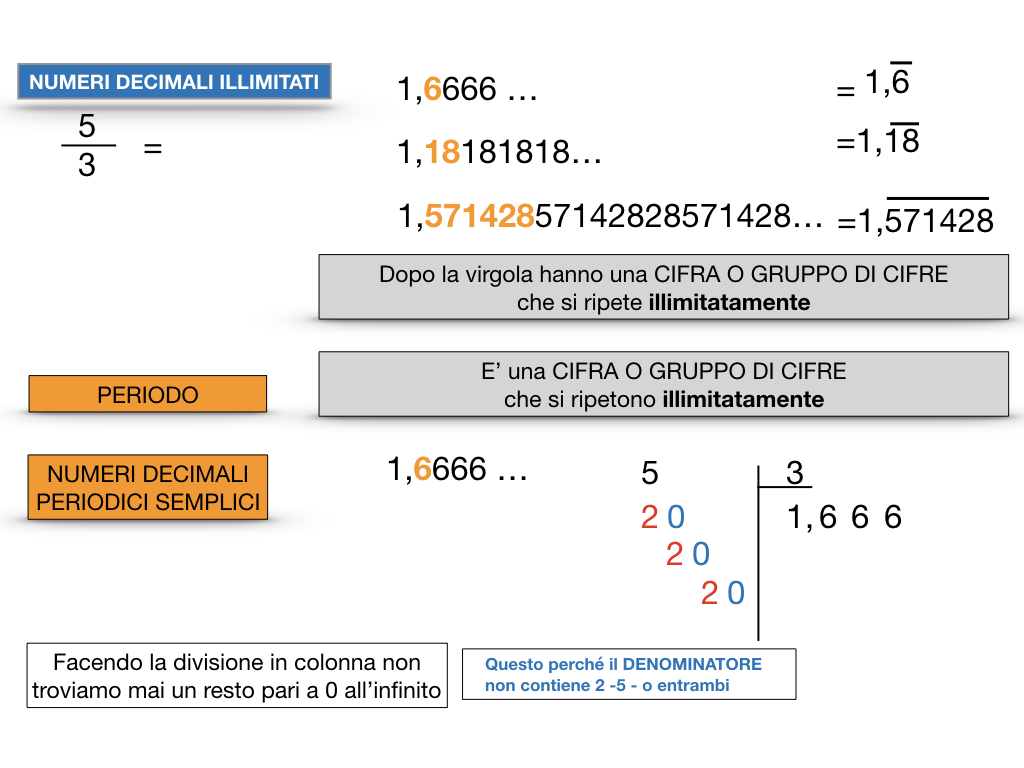 NUMERI DECIMALI PERIODICI SEMPLICI_SIMULAZIONE.040