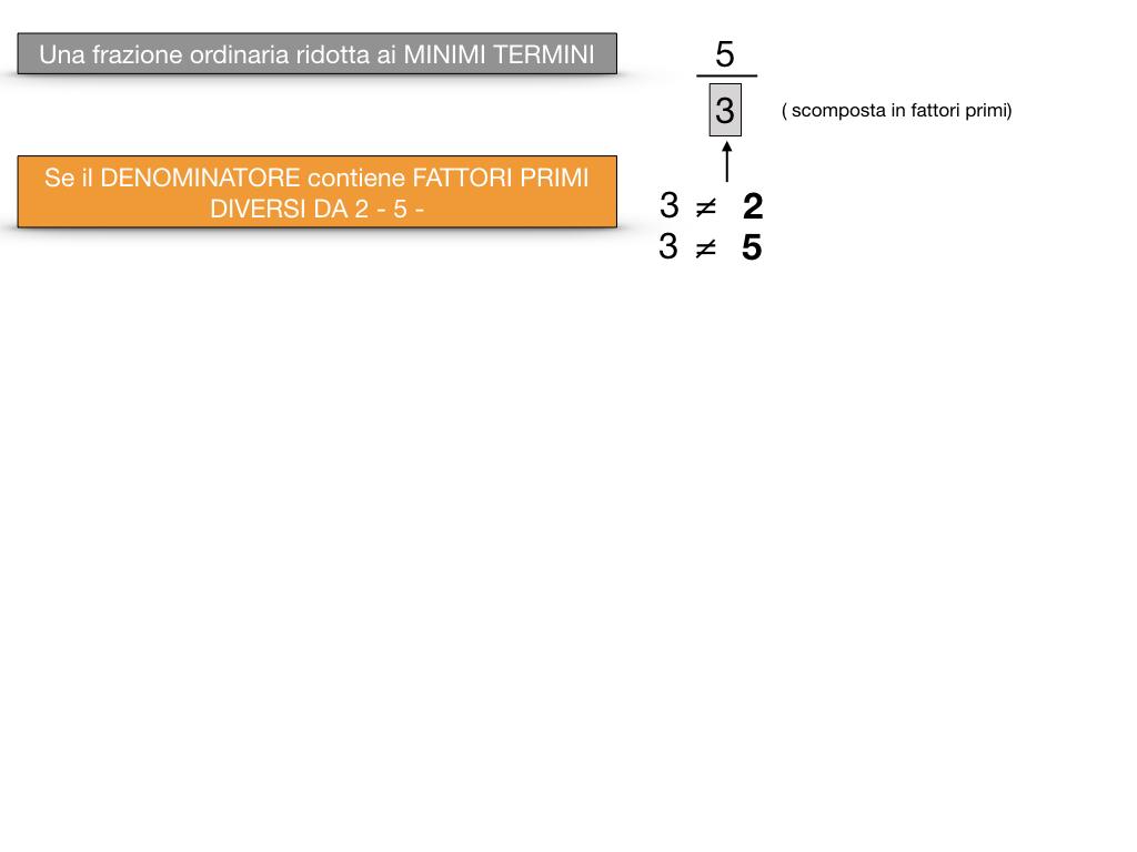NUMERI DECIMALI PERIODICI SEMPLICI_SIMULAZIONE.046