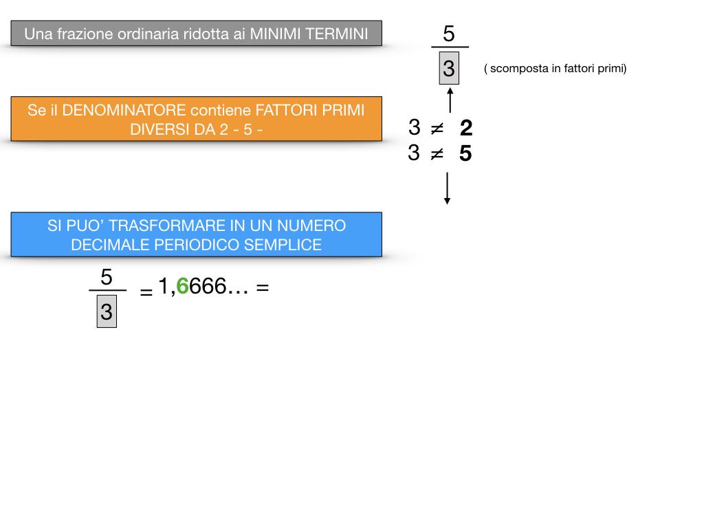 NUMERI DECIMALI PERIODICI SEMPLICI_SIMULAZIONE.049