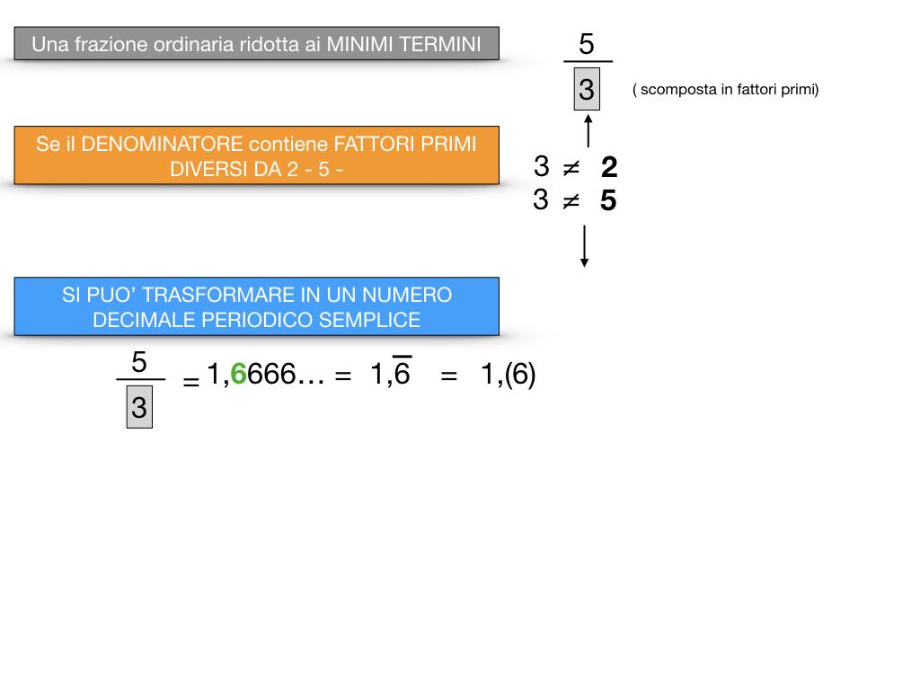 NUMERI DECIMALI PERIODICI SEMPLICI_SIMULAZIONE.051