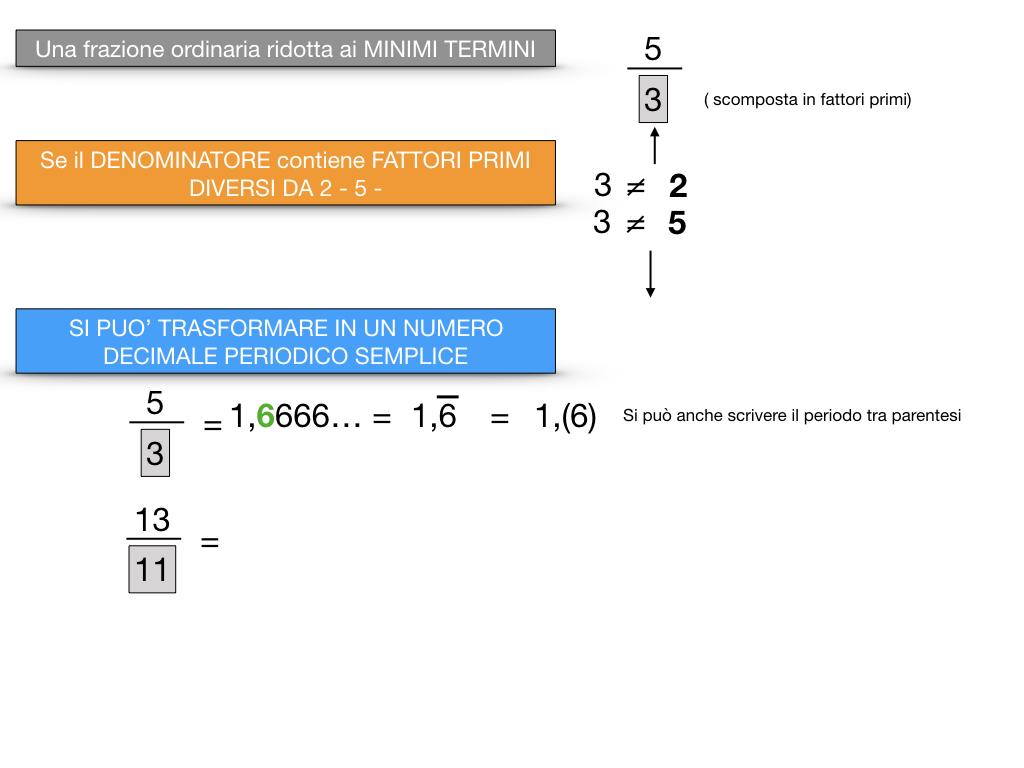 NUMERI DECIMALI PERIODICI SEMPLICI_SIMULAZIONE.053