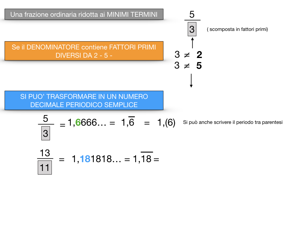 NUMERI DECIMALI PERIODICI SEMPLICI_SIMULAZIONE.055