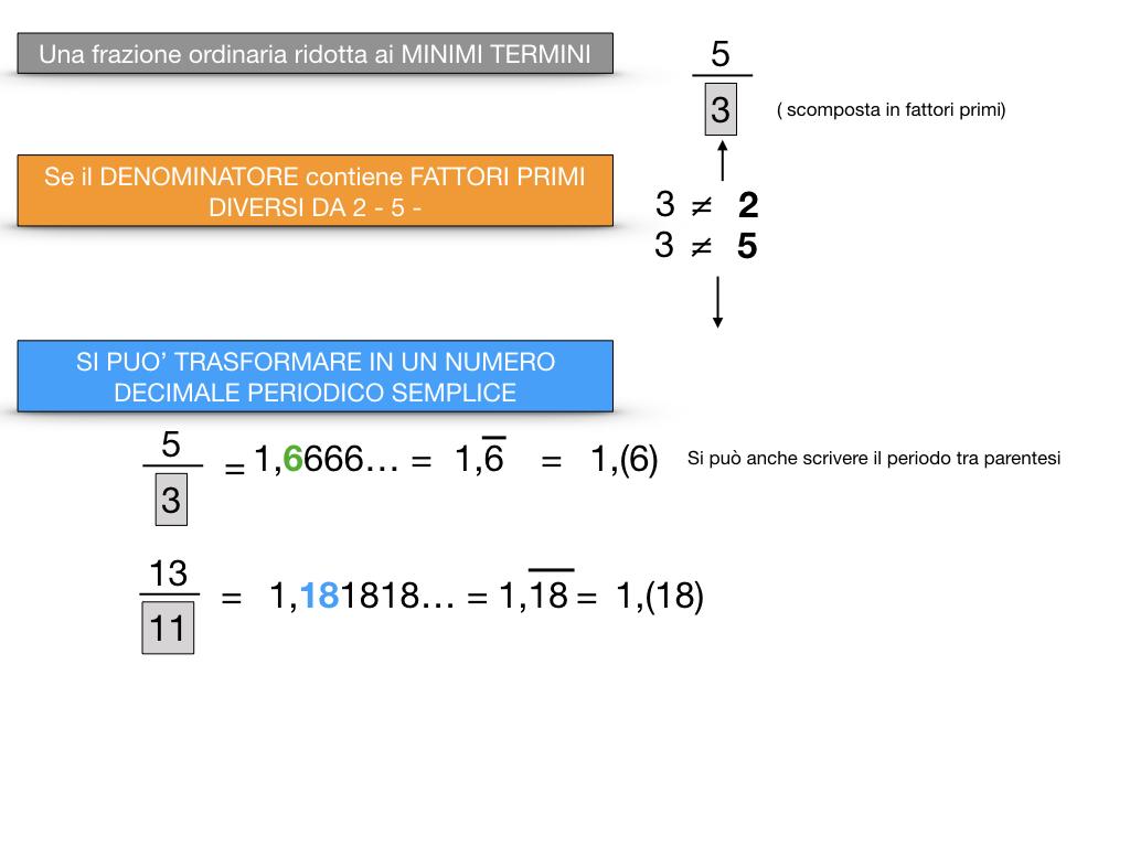 NUMERI DECIMALI PERIODICI SEMPLICI_SIMULAZIONE.056