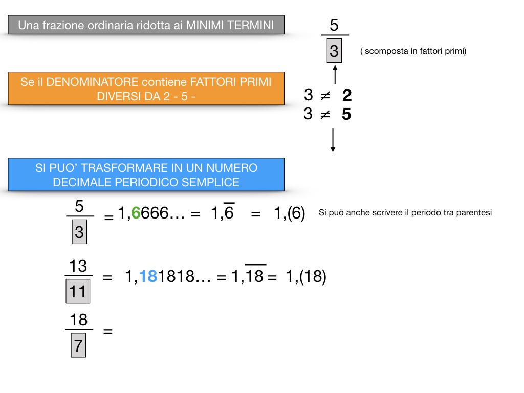 NUMERI DECIMALI PERIODICI SEMPLICI_SIMULAZIONE.057