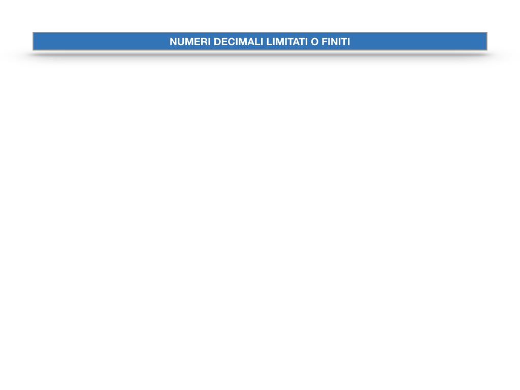 OPERAZIONI CON NUMERI DECIMALI LIMITATI_SIMULAZIONE.001