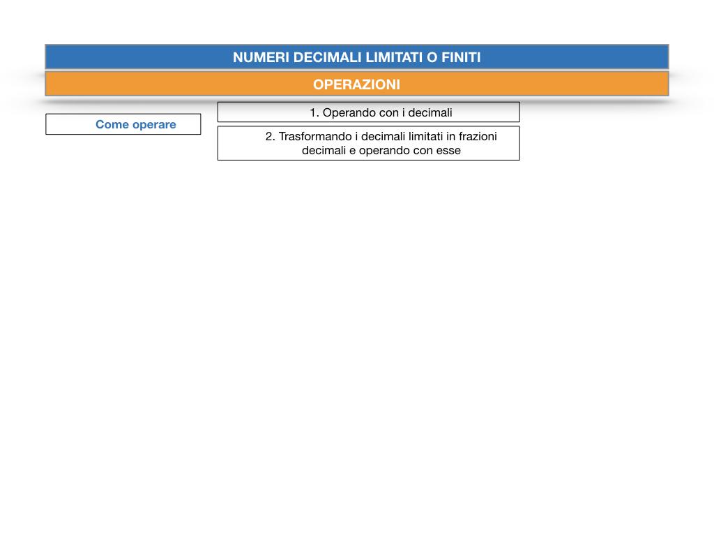 OPERAZIONI CON NUMERI DECIMALI LIMITATI_SIMULAZIONE.005