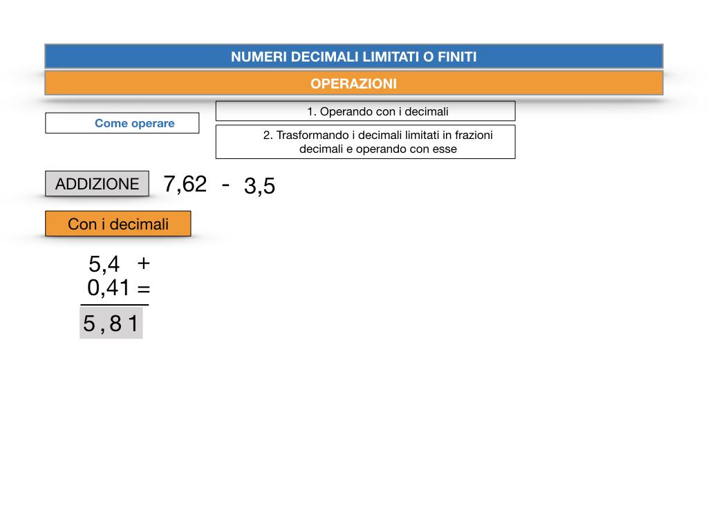 OPERAZIONI CON NUMERI DECIMALI LIMITATI_SIMULAZIONE.012