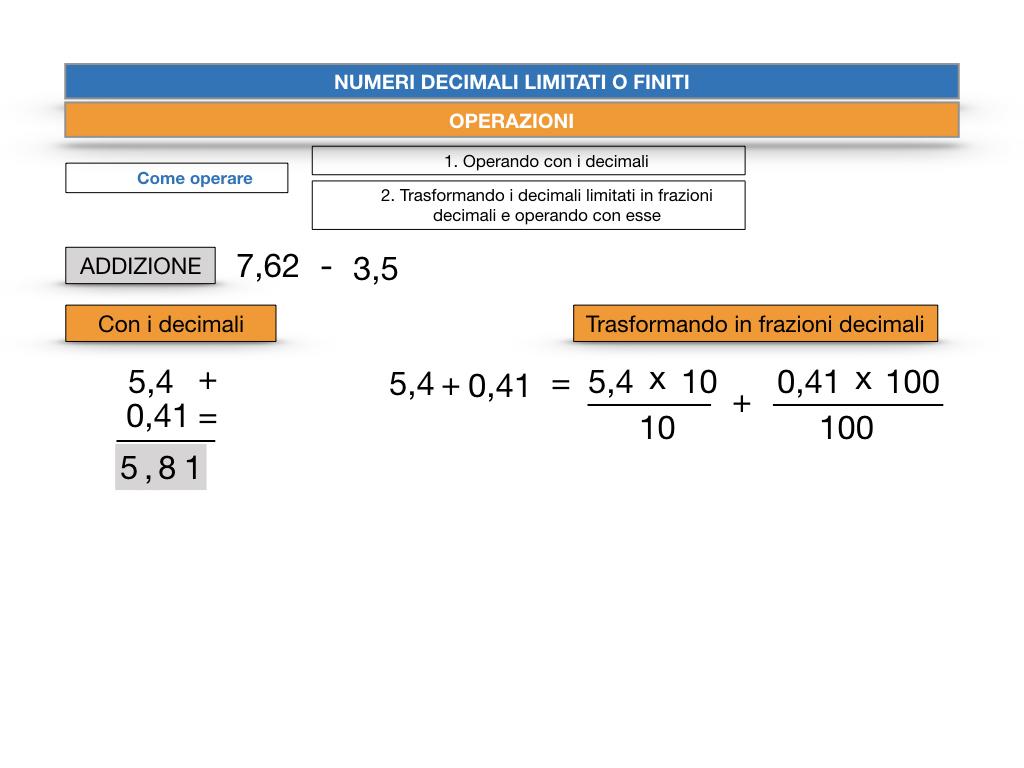 OPERAZIONI CON NUMERI DECIMALI LIMITATI_SIMULAZIONE.021