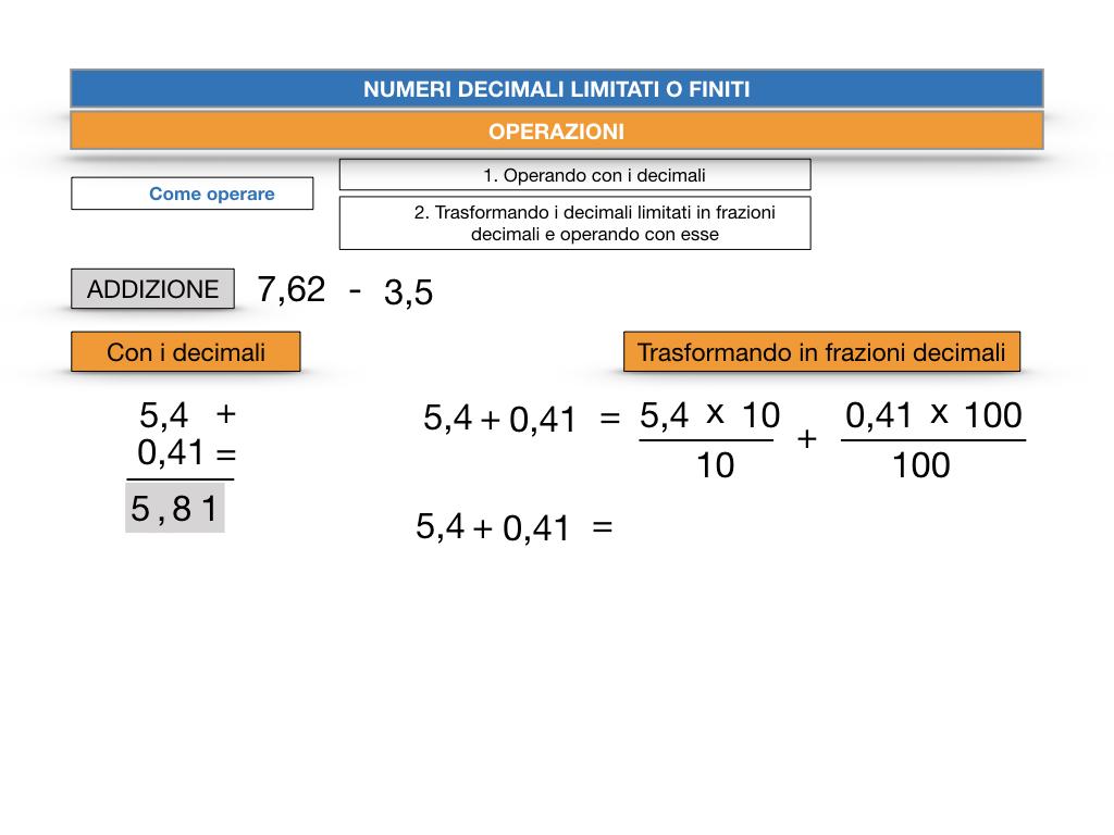 OPERAZIONI CON NUMERI DECIMALI LIMITATI_SIMULAZIONE.022