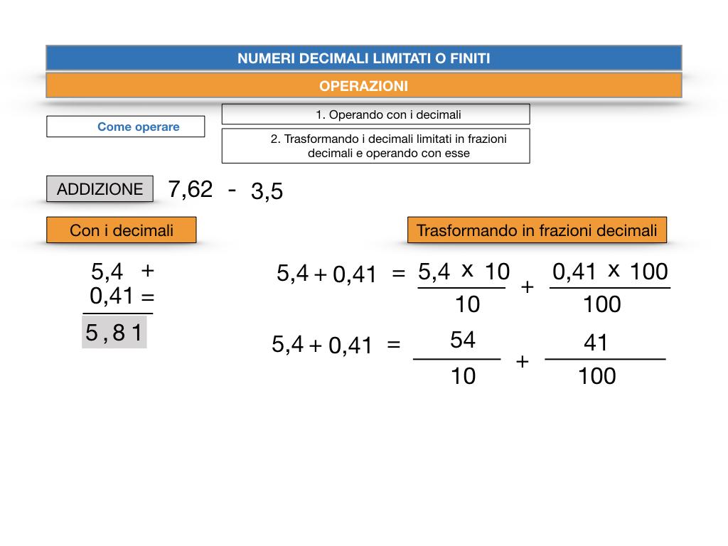 OPERAZIONI CON NUMERI DECIMALI LIMITATI_SIMULAZIONE.025