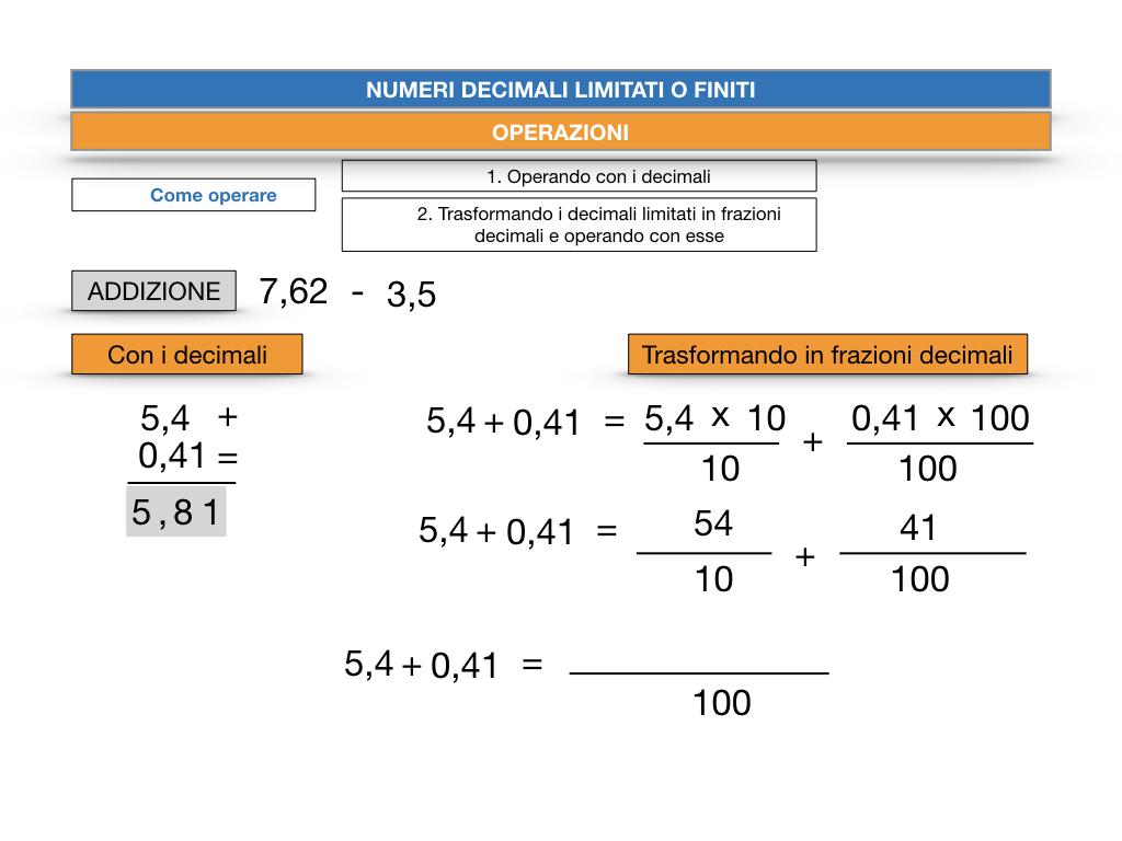 OPERAZIONI CON NUMERI DECIMALI LIMITATI_SIMULAZIONE.027