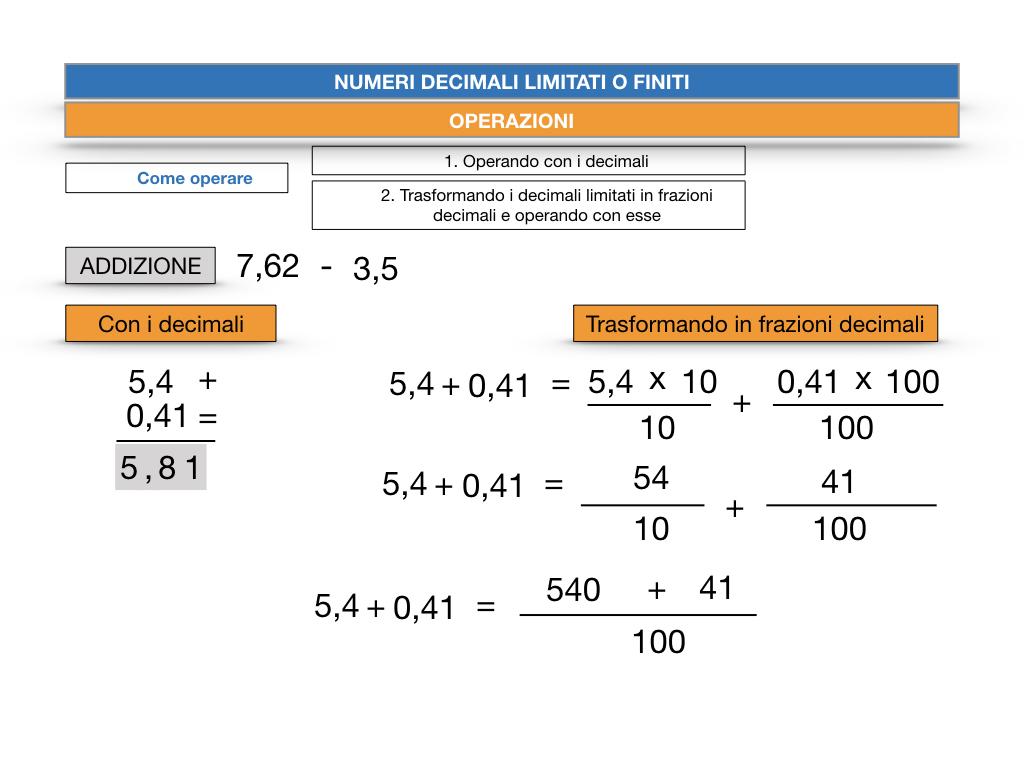 OPERAZIONI CON NUMERI DECIMALI LIMITATI_SIMULAZIONE.030