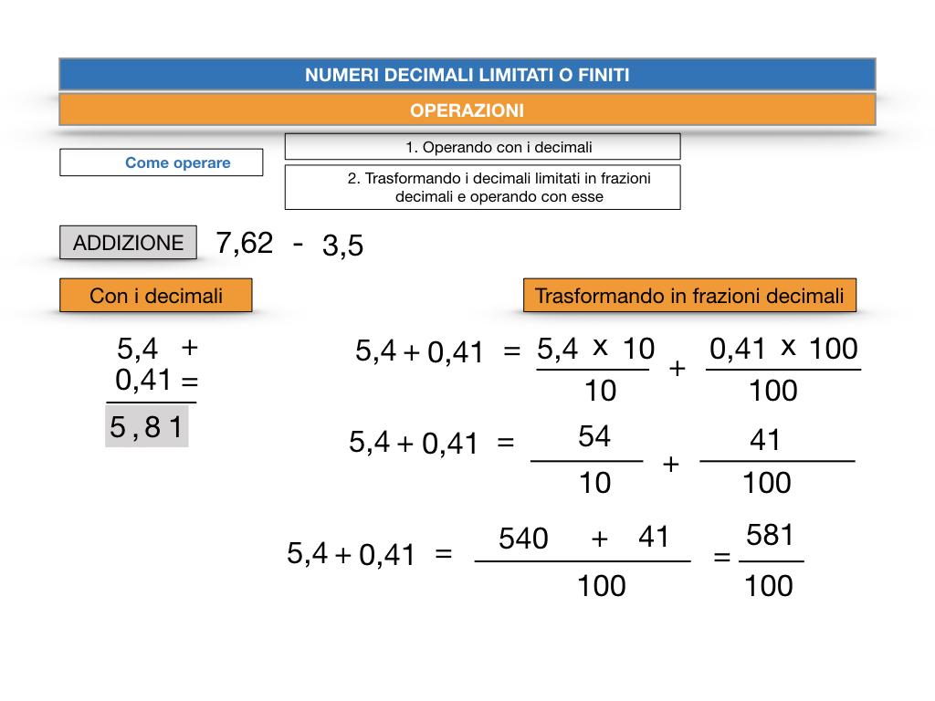OPERAZIONI CON NUMERI DECIMALI LIMITATI_SIMULAZIONE.033