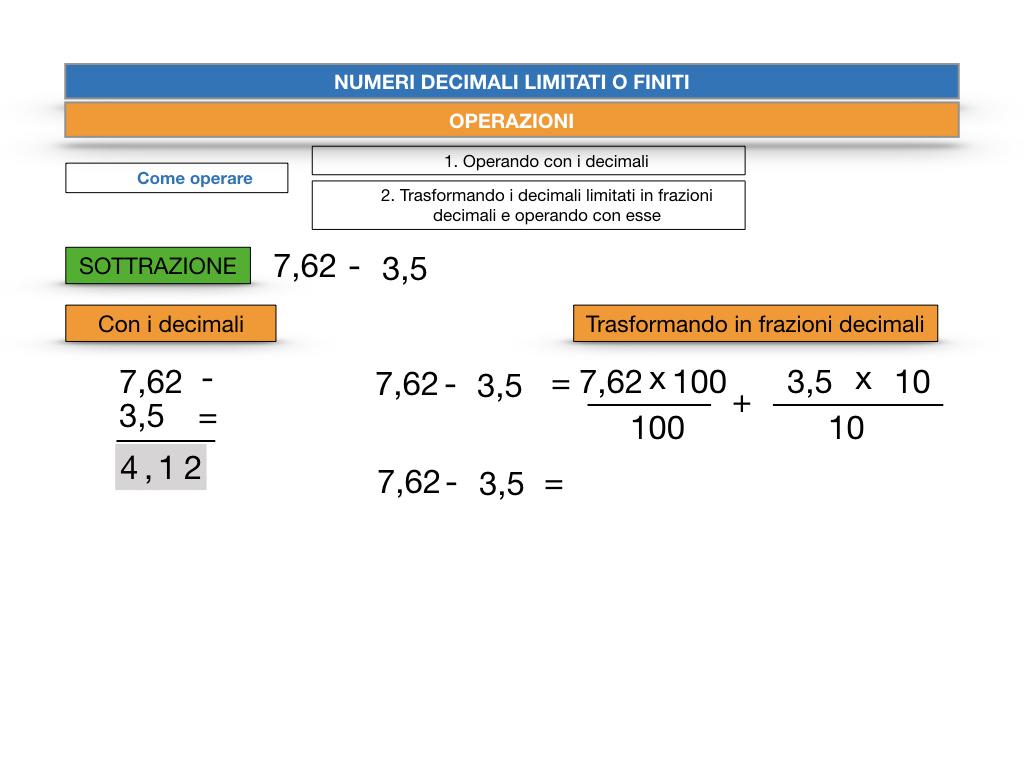 OPERAZIONI CON NUMERI DECIMALI LIMITATI_SIMULAZIONE.051