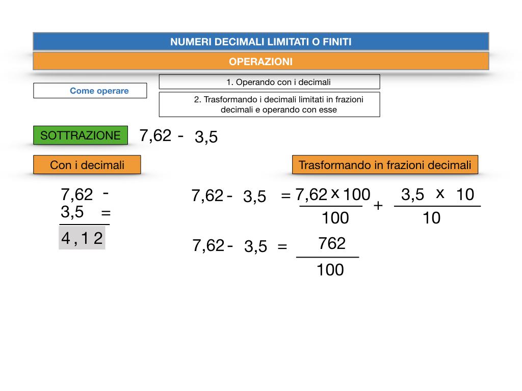 OPERAZIONI CON NUMERI DECIMALI LIMITATI_SIMULAZIONE.053