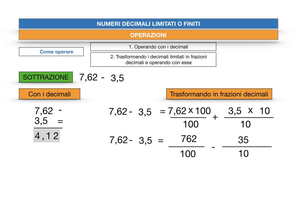 OPERAZIONI CON NUMERI DECIMALI LIMITATI_SIMULAZIONE.056