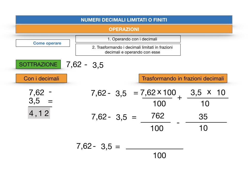 OPERAZIONI CON NUMERI DECIMALI LIMITATI_SIMULAZIONE.058