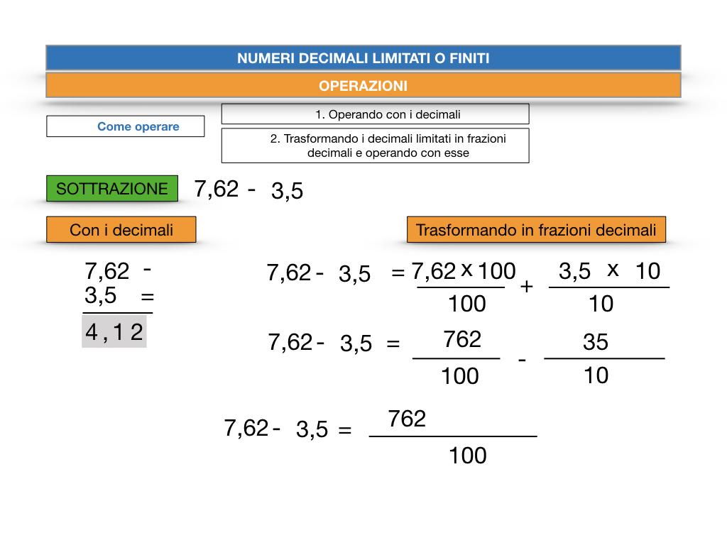 OPERAZIONI CON NUMERI DECIMALI LIMITATI_SIMULAZIONE.059