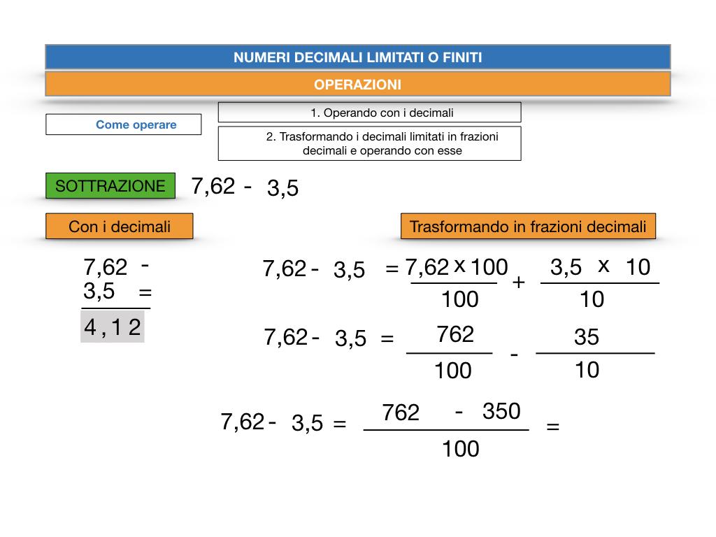 OPERAZIONI CON NUMERI DECIMALI LIMITATI_SIMULAZIONE.062