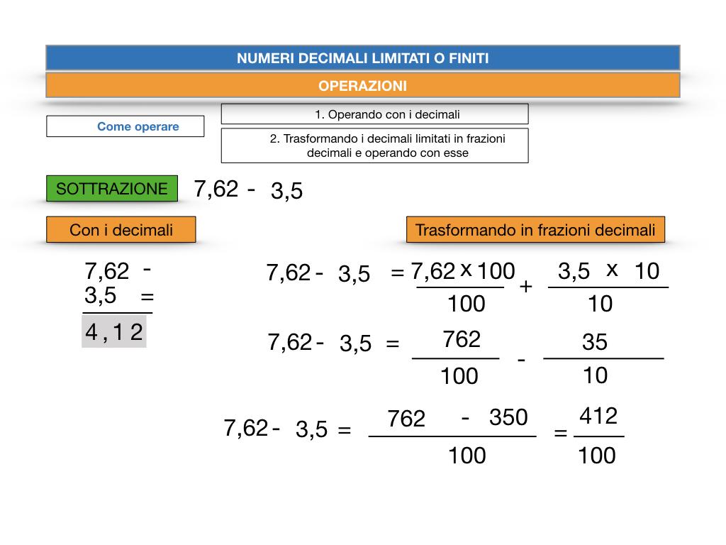 OPERAZIONI CON NUMERI DECIMALI LIMITATI_SIMULAZIONE.064